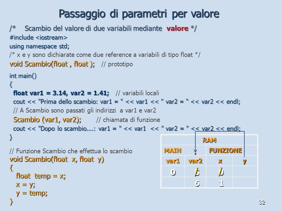 32 /* Scambio del valore di due variabili mediante valore */ #include #include using namespace std; /* x e y sono dichiarate come due reference a vari
