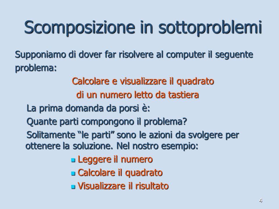 25 SOLUZIONE ESERCIZIO 2 leggi num1,num2 visualizzaoutput(p) inizio fine float calcolaprodotto(float,float); float calcoladivisione(float,float); void visualizzaoutput (float); int main() {float num1, num2,p,d; cout<<digita il primo numero; cout<<digita il primo numero; cin >> num1; cin >> num1; cout<<digita il secondonumero; cout<<digita il secondonumero; cin >> num2; cin >> num2; p = calcolaprodotto(num1,num2); p = calcolaprodotto(num1,num2); cout << il risultato della moltiplicazione e; cout << il risultato della moltiplicazione e; visualizzaoutput(p); visualizzaoutput(p); if (num2!=0) if (num2!=0) { d=calcoladivisione(num1,num2); { d=calcoladivisione(num1,num2); cout << il risultato della divisione e; cout << il risultato della divisione e; visualizzaoutput(d); visualizzaoutput(d); } else else cout<<divisione non possibile; cout<<divisione non possibile;} float calcolaprodotto(float n1,float n2) {float r; r=n1*n2; r=n1*n2; return r; return r;} float calcoladivisione(float n1,float n2) {float r; r=n1/n2; r=n1/n2; return r; return r;} void visualizzaoutput (float b) { cout<<b; } p calcolaprodotto(num1,num2) d calcoladivisioneo(num1, num2 ) visualizzaoutput(d) Scrivi divisione non possibile num20.