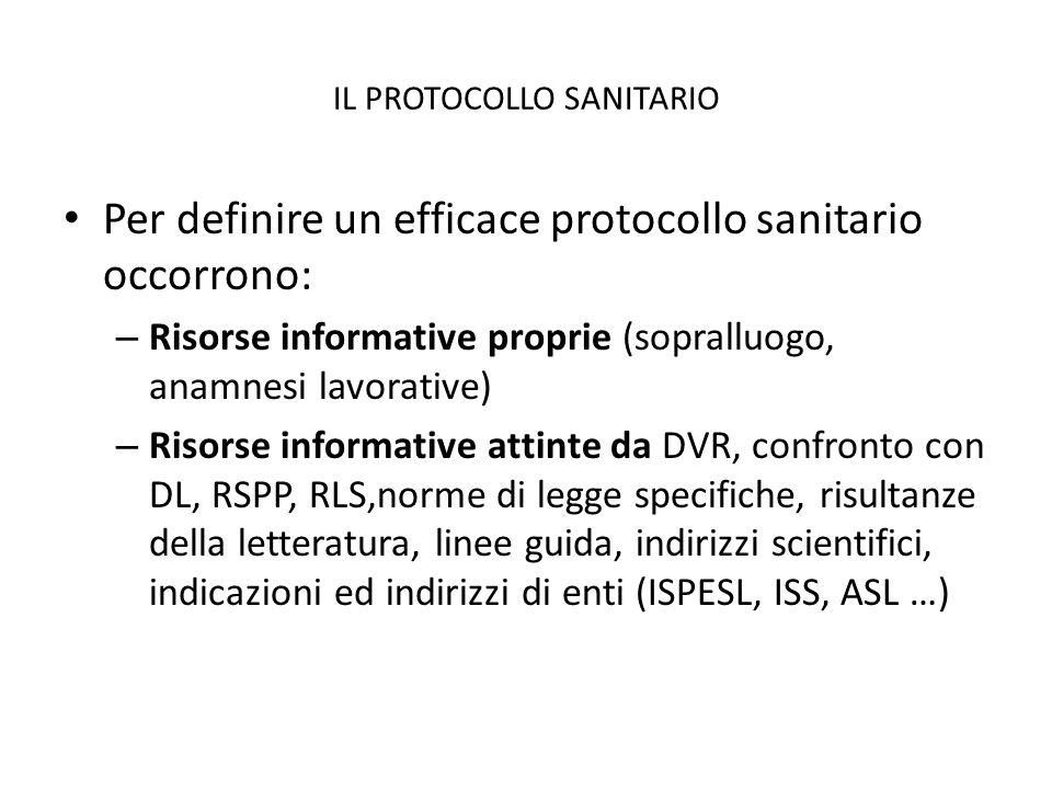 IL PROTOCOLLO SANITARIO Per definire un efficace protocollo sanitario occorrono: – Risorse informative proprie (sopralluogo, anamnesi lavorative) – Ri