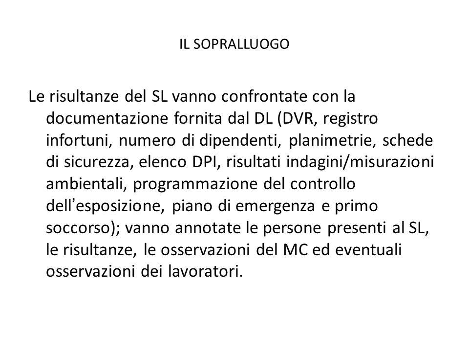 IL SOPRALLUOGO Le risultanze del SL vanno confrontate con la documentazione fornita dal DL (DVR, registro infortuni, numero di dipendenti, planimetrie