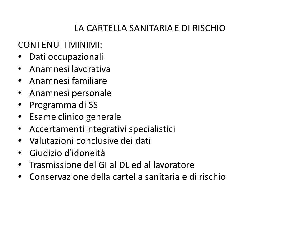 LA CARTELLA SANITARIA E DI RISCHIO CONTENUTI MINIMI: Dati occupazionali Anamnesi lavorativa Anamnesi familiare Anamnesi personale Programma di SS Esam