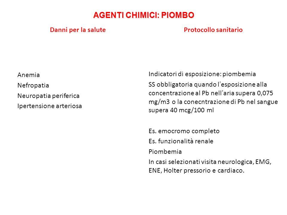 AGENTI CHIMICI: PIOMBO Danni per la salute Anemia Nefropatia Neuropatia periferica Ipertensione arteriosa Protocollo sanitario Indicatori di esposizio