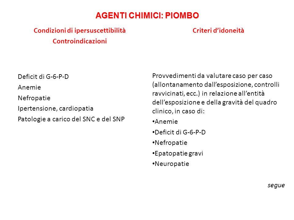 AGENTI CHIMICI: PIOMBO Condizioni di ipersuscettibilità Controindicazioni Deficit di G-6-P-D Anemie Nefropatie Ipertensione, cardiopatia Patologie a c