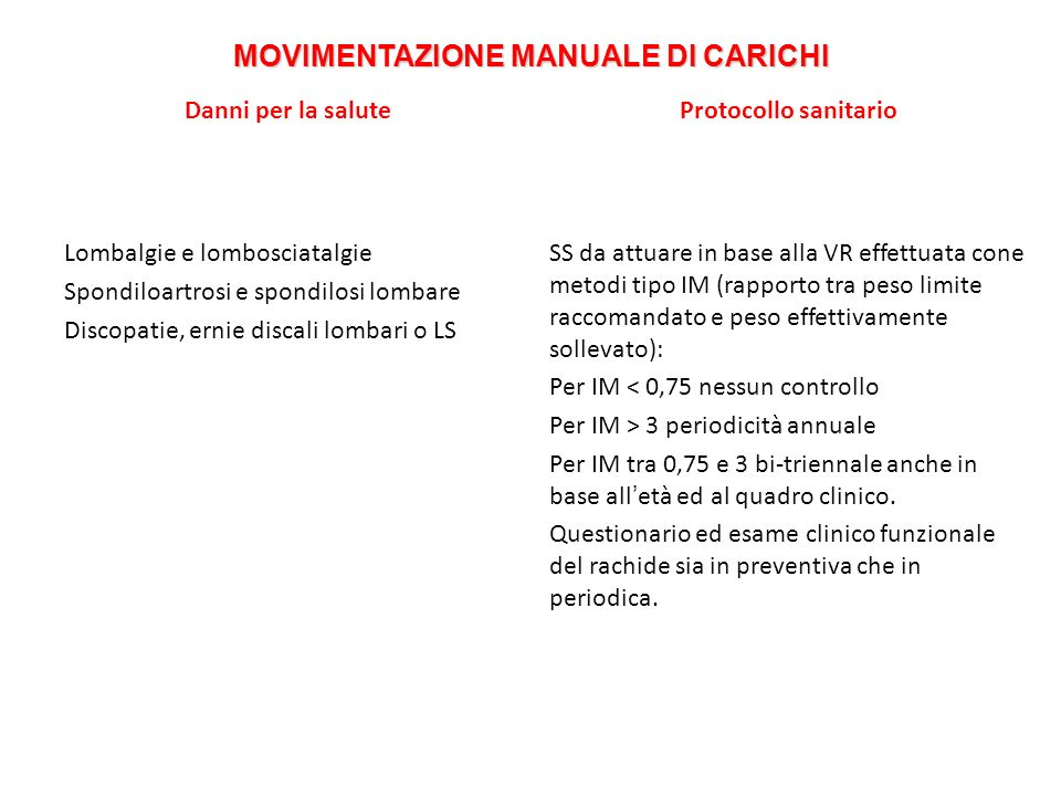 MOVIMENTAZIONE MANUALE DI CARICHI Danni per la salute Lombalgie e lombosciatalgie Spondiloartrosi e spondilosi lombare Discopatie, ernie discali lomba