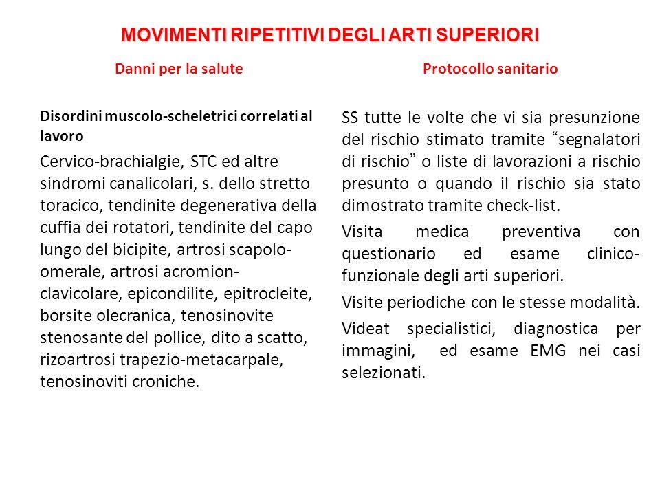 MOVIMENTI RIPETITIVI DEGLI ARTI SUPERIORI Danni per la salute Disordini muscolo-scheletrici correlati al lavoro Cervico-brachialgie, STC ed altre sind