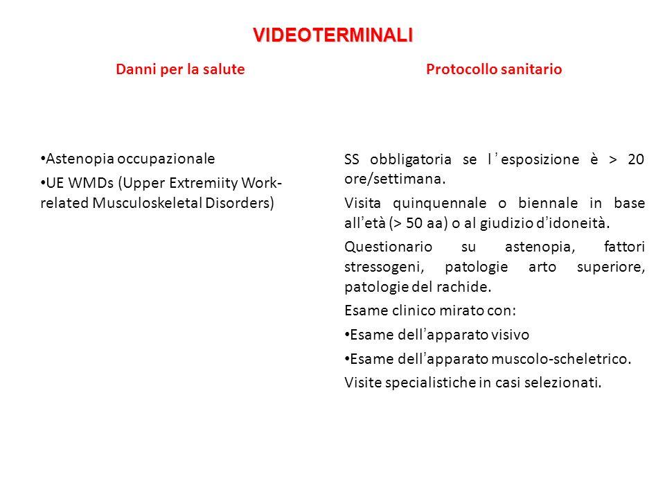 VIDEOTERMINALI Danni per la salute Astenopia occupazionale UE WMDs (Upper Extremiity Work- related Musculoskeletal Disorders) Protocollo sanitario SS