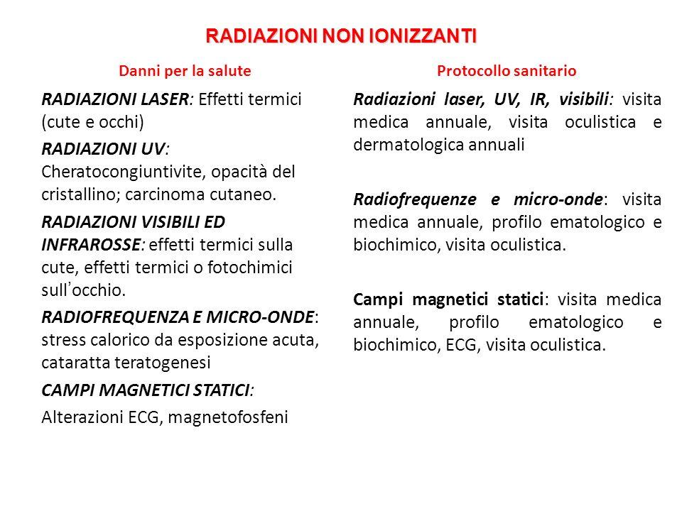 RADIAZIONI NON IONIZZANTI Danni per la salute RADIAZIONI LASER: Effetti termici (cute e occhi) RADIAZIONI UV: Cheratocongiuntivite, opacità del crista