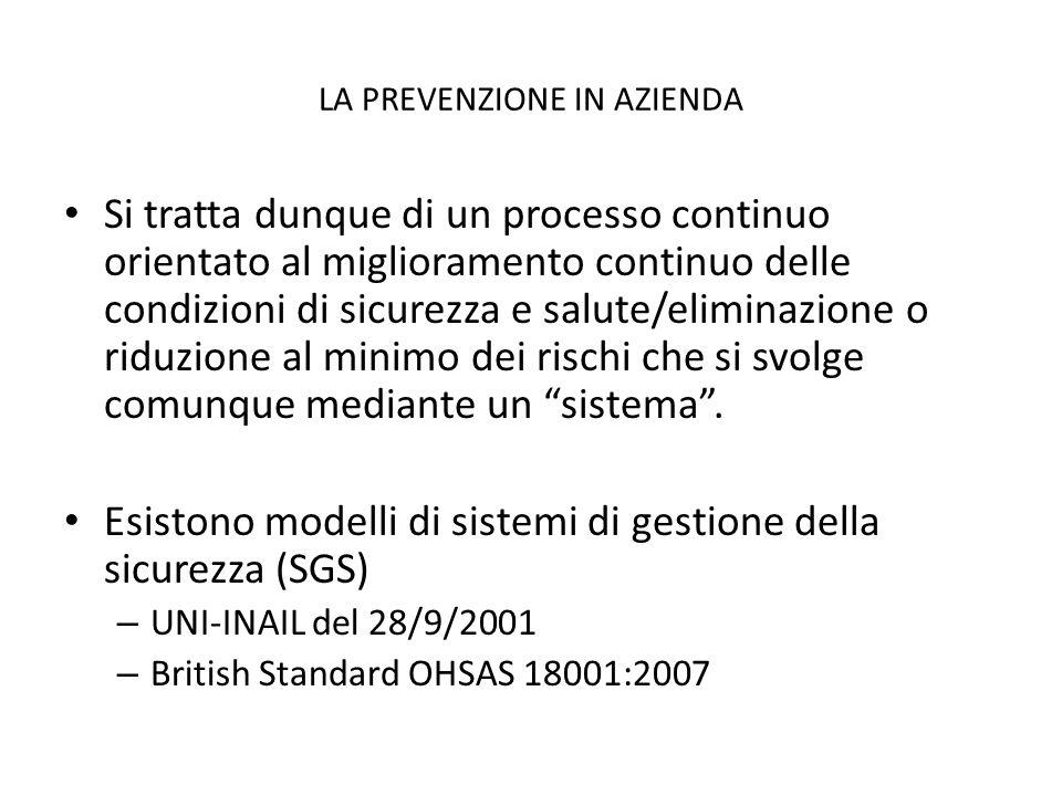 LA PREVENZIONE IN AZIENDA Si tratta dunque di un processo continuo orientato al miglioramento continuo delle condizioni di sicurezza e salute/eliminaz