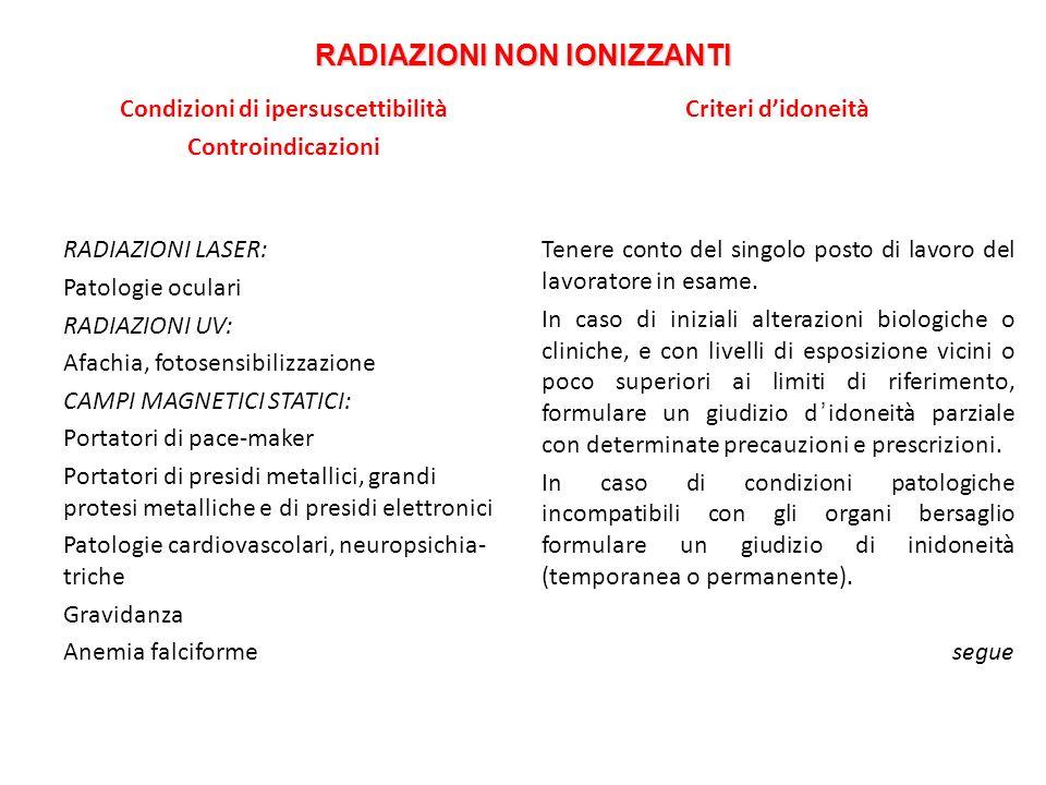 RADIAZIONI NON IONIZZANTI Condizioni di ipersuscettibilità Controindicazioni RADIAZIONI LASER: Patologie oculari RADIAZIONI UV: Afachia, fotosensibili