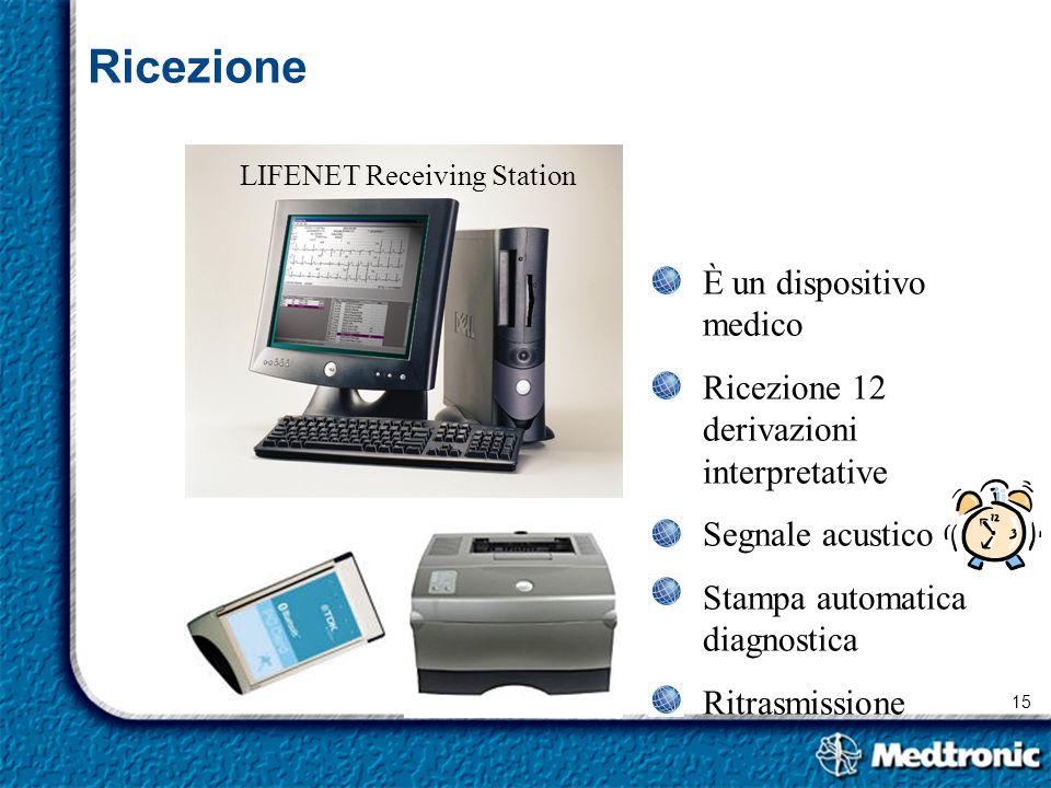 15 Ricezione È un dispositivo medico Ricezione 12 derivazioni interpretative Segnale acustico Stampa automatica diagnostica Ritrasmissione LIFENET Rec