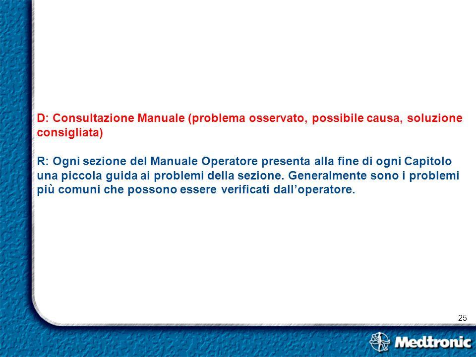 25 D: Consultazione Manuale (problema osservato, possibile causa, soluzione consigliata) R: Ogni sezione del Manuale Operatore presenta alla fine di o