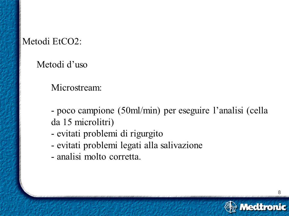 8 Metodi EtCO2: Metodi duso Microstream: - poco campione (50ml/min) per eseguire lanalisi (cella da 15 microlitri) - evitati problemi di rigurgito - e