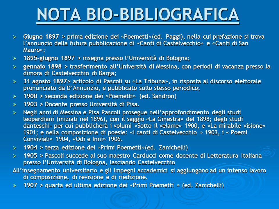 NOTA BIO-BIBLIOGRAFICA Giugno 1897 > prima edizione dei «Poemetti»(ed. Paggi), nella cui prefazione si trova lannuncio della futura pubblicazione di «