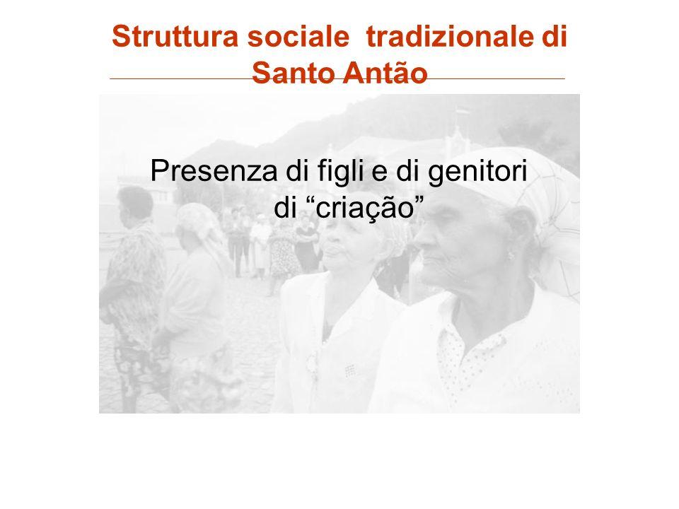 Presenza di figli e di genitori di criação Struttura sociale tradizionale di Santo Antão
