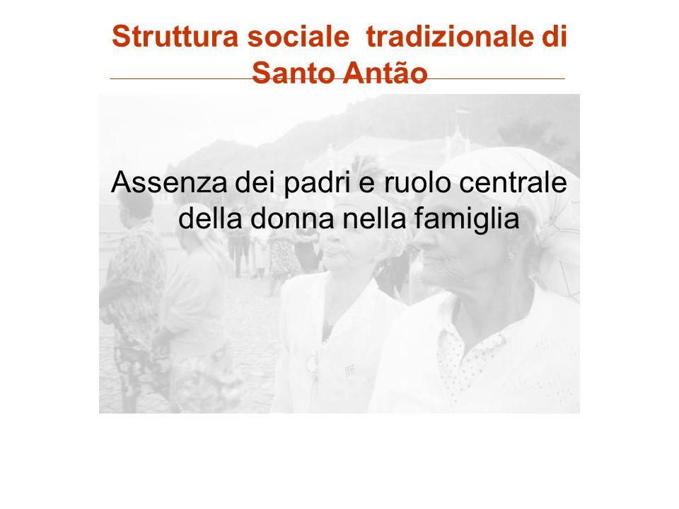 Assenza dei padri e ruolo centrale della donna nella famiglia Struttura sociale tradizionale di Santo Antão