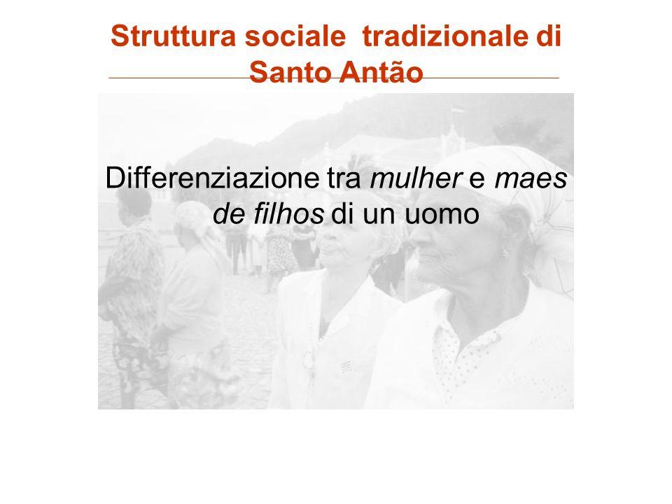 Differenziazione tra mulher e maes de filhos di un uomo Struttura sociale tradizionale di Santo Antão