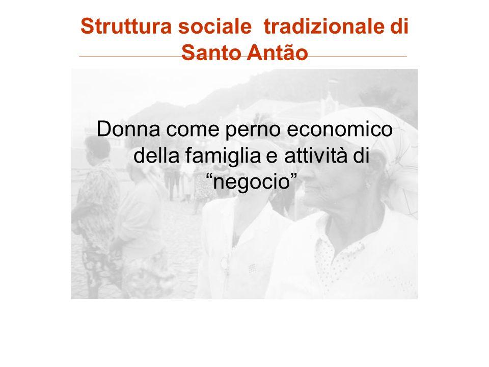 Donna come perno economico della famiglia e attività di negocio Struttura sociale tradizionale di Santo Antão