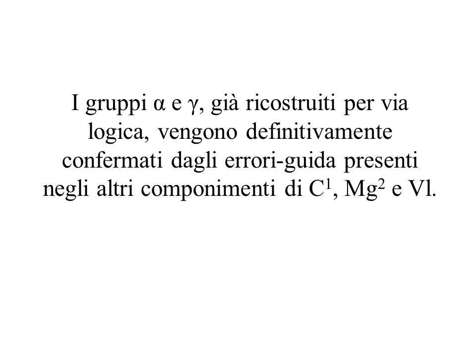 I gruppi α e γ, già ricostruiti per via logica, vengono definitivamente confermati dagli errori-guida presenti negli altri componimenti di C 1, Mg 2 e