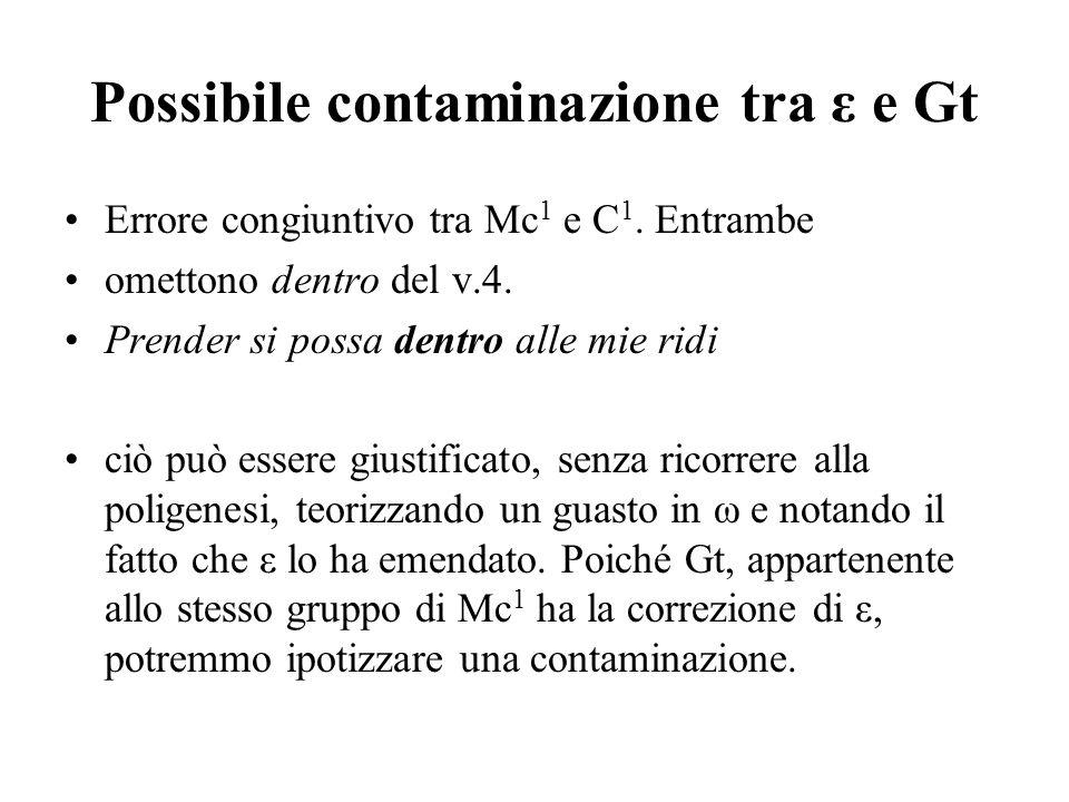 Possibile contaminazione tra ε e Gt Errore congiuntivo tra Mc 1 e C 1. Entrambe omettono dentro del v.4. Prender si possa dentro alle mie ridi ciò può