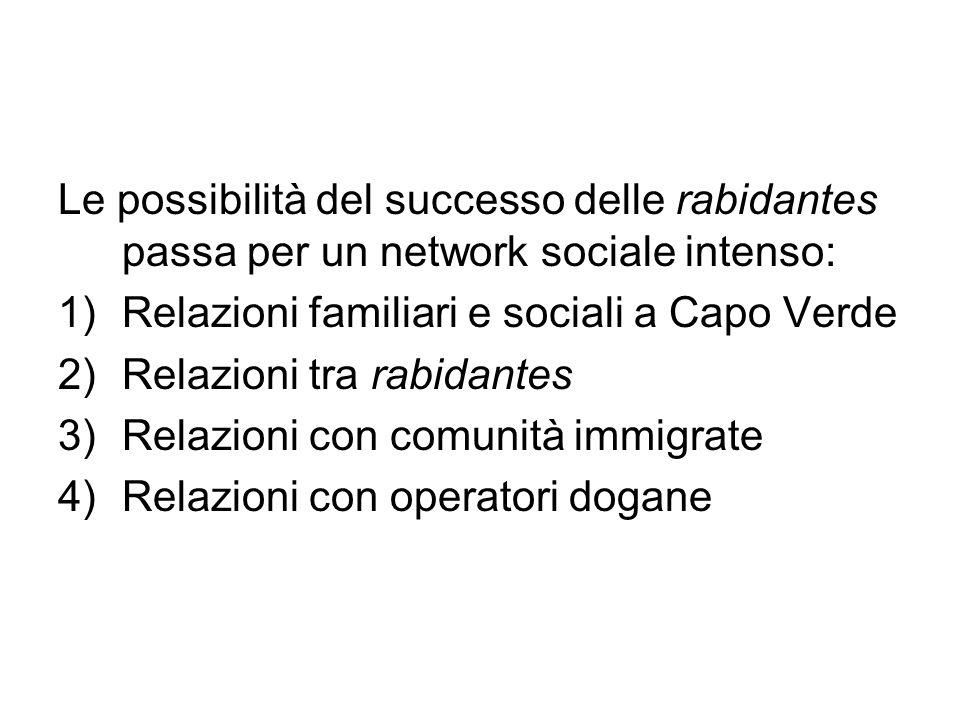 Le possibilità del successo delle rabidantes passa per un network sociale intenso: 1)Relazioni familiari e sociali a Capo Verde 2)Relazioni tra rabida