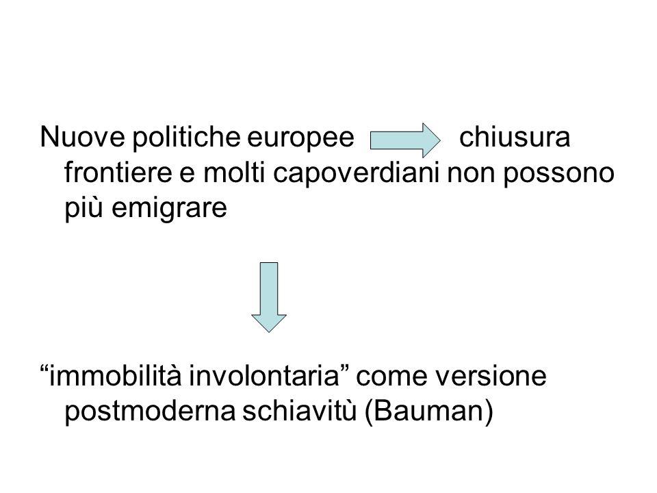 Lemigrazione capoverdiana 1)Modello maschile emigrazione come periplo (secondo la definizione di Catani) 2)Modello femminile lemigrazione come individualizzazione (secondo la definizione di Catani)