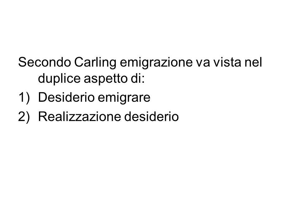 Secondo Carling emigrazione va vista nel duplice aspetto di: 1)Desiderio emigrare 2)Realizzazione desiderio