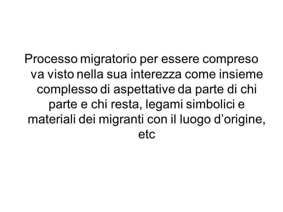 In quanto passaggio da una condizione socio-economica e culturale ad unaltra, in quanto produttore didentità ed in quanto viaggio, il ciclo dellemigrazione può essere letto come RITO DI PASSAGGIO