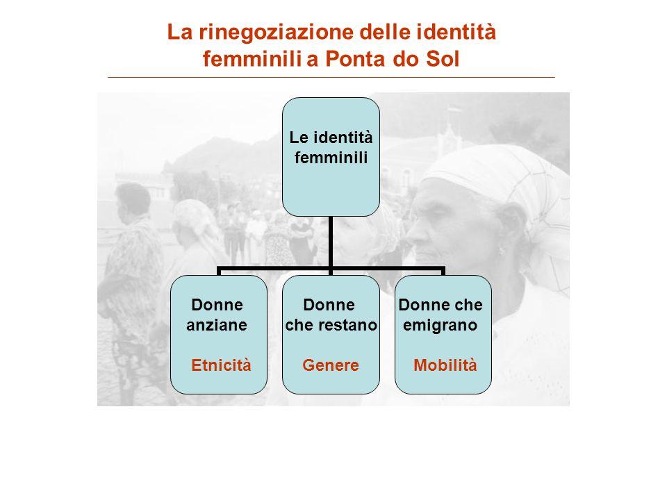 Le identità femminili Donne anziane Etnicità Donne che restano Genere Donne che emigrano Mobilità
