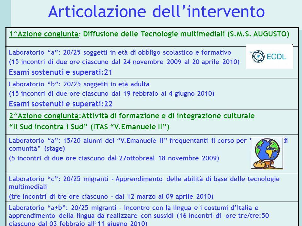 Articolazione dellintervento 1^Azione congiunta : Diffusione delle Tecnologie multimediali (S.M.S.