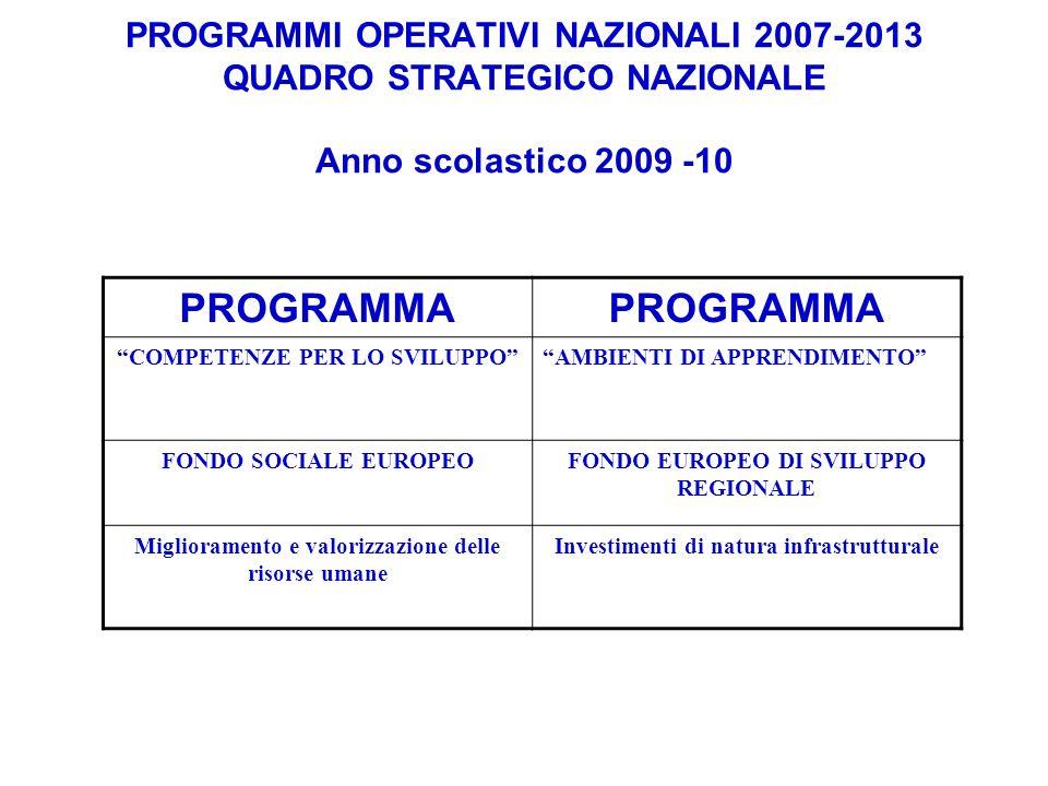 PROGRAMMI OPERATIVI NAZIONALI 2007-2013 QUADRO STRATEGICO NAZIONALE Anno scolastico 2009 -10 PROGRAMMA COMPETENZE PER LO SVILUPPOAMBIENTI DI APPRENDIMENTO FONDO SOCIALE EUROPEOFONDO EUROPEO DI SVILUPPO REGIONALE Miglioramento e valorizzazione delle risorse umane Investimenti di natura infrastrutturale