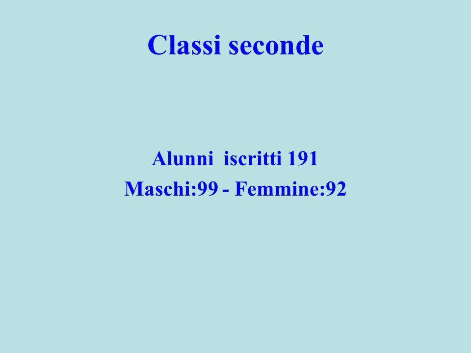 Classi seconde Alunni iscritti 191 Maschi:99 - Femmine:92