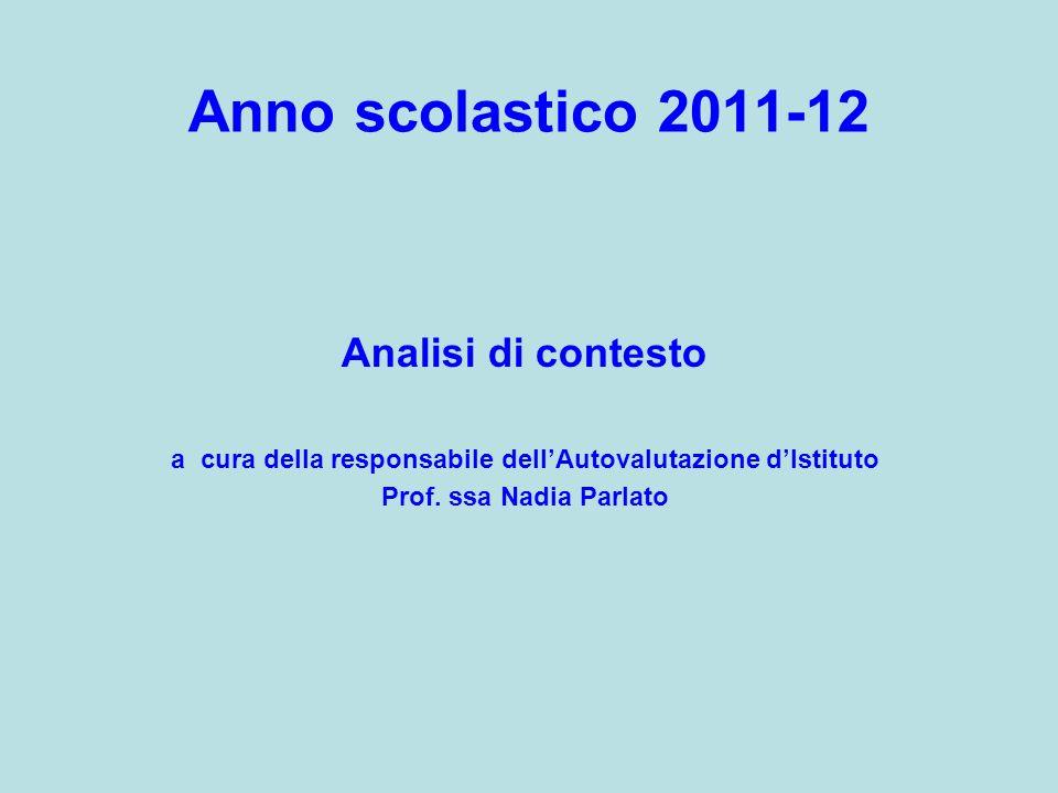 Anno scolastico 2011-12 Analisi di contesto a cura della responsabile dellAutovalutazione dIstituto Prof. ssa Nadia Parlato