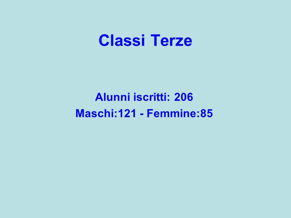Classi Terze Alunni iscritti: 206 Maschi:121 - Femmine:85