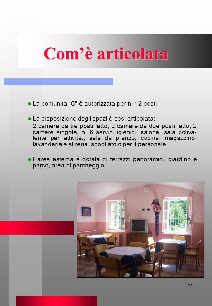 11 Comè articolata La comunità C è autorizzata per n. 12 posti. La disposizione degli spazi è così articolata: 2 camere da tre posti letto, 2 camere d