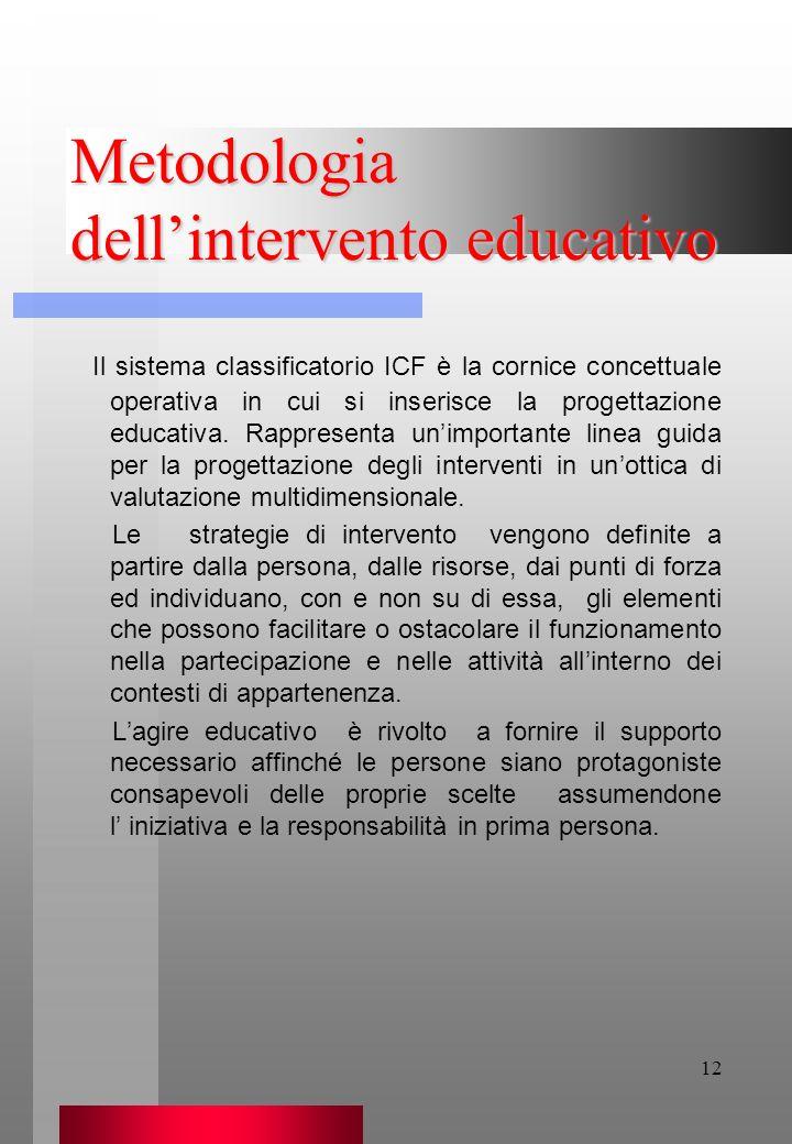 Metodologia dellintervento educativo Il sistema classificatorio ICF è la cornice concettuale operativa in cui si inserisce la progettazione educativa.