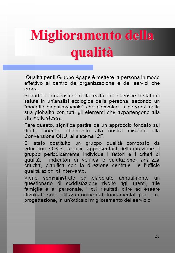 20 Miglioramento della qualità Qualità per il Gruppo Agape è mettere la persona in modo effettivo al centro dellorganizzazione e dei servizi che eroga