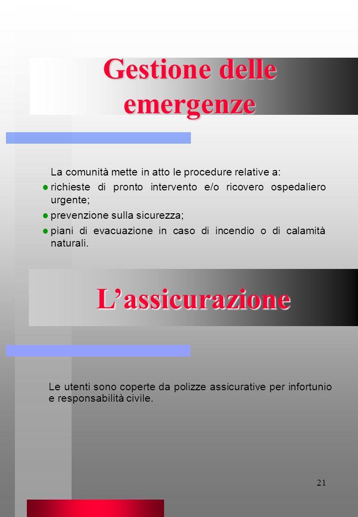 21 La comunità mette in atto le procedure relative a: richieste di pronto intervento e/o ricovero ospedaliero urgente; prevenzione sulla sicurezza; pi