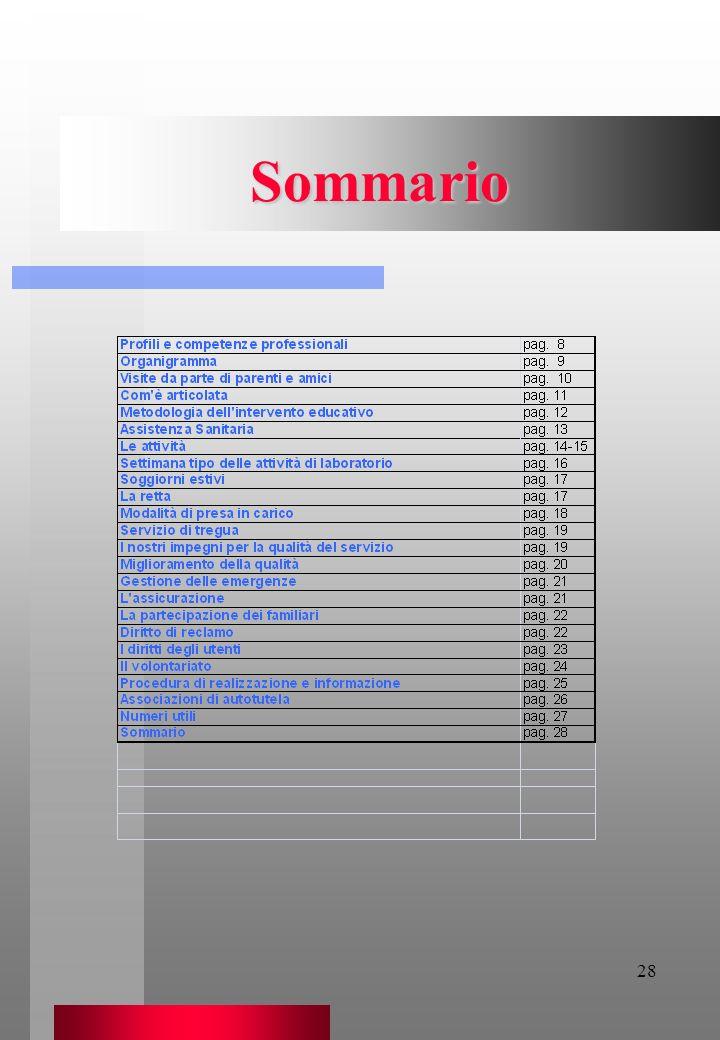 28 Sommario