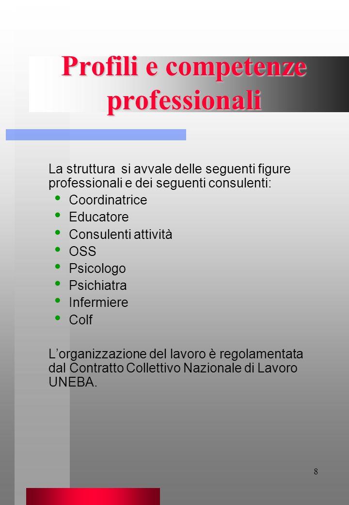 8 Profili e competenze professionali La struttura si avvale delle seguenti figure professionali e dei seguenti consulenti: Coordinatrice Educatore Con