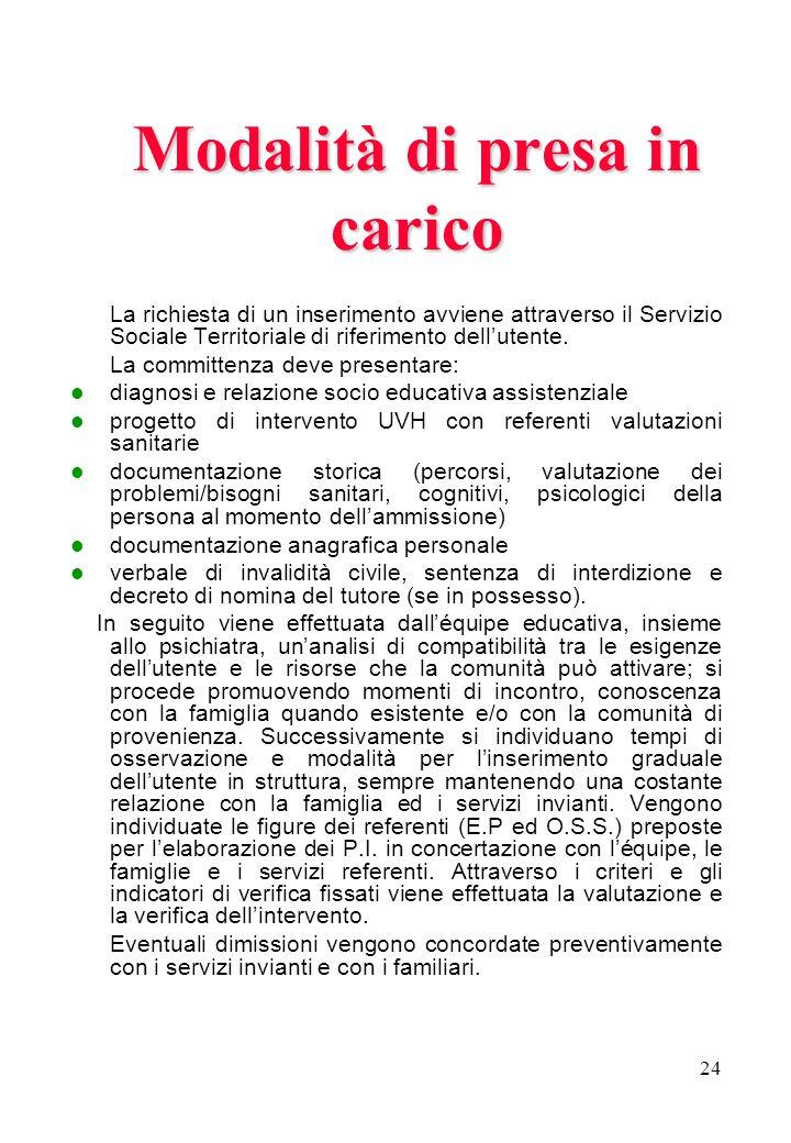 24 Modalità di presa in carico La richiesta di un inserimento avviene attraverso il Servizio Sociale Territoriale di riferimento dellutente. La commit