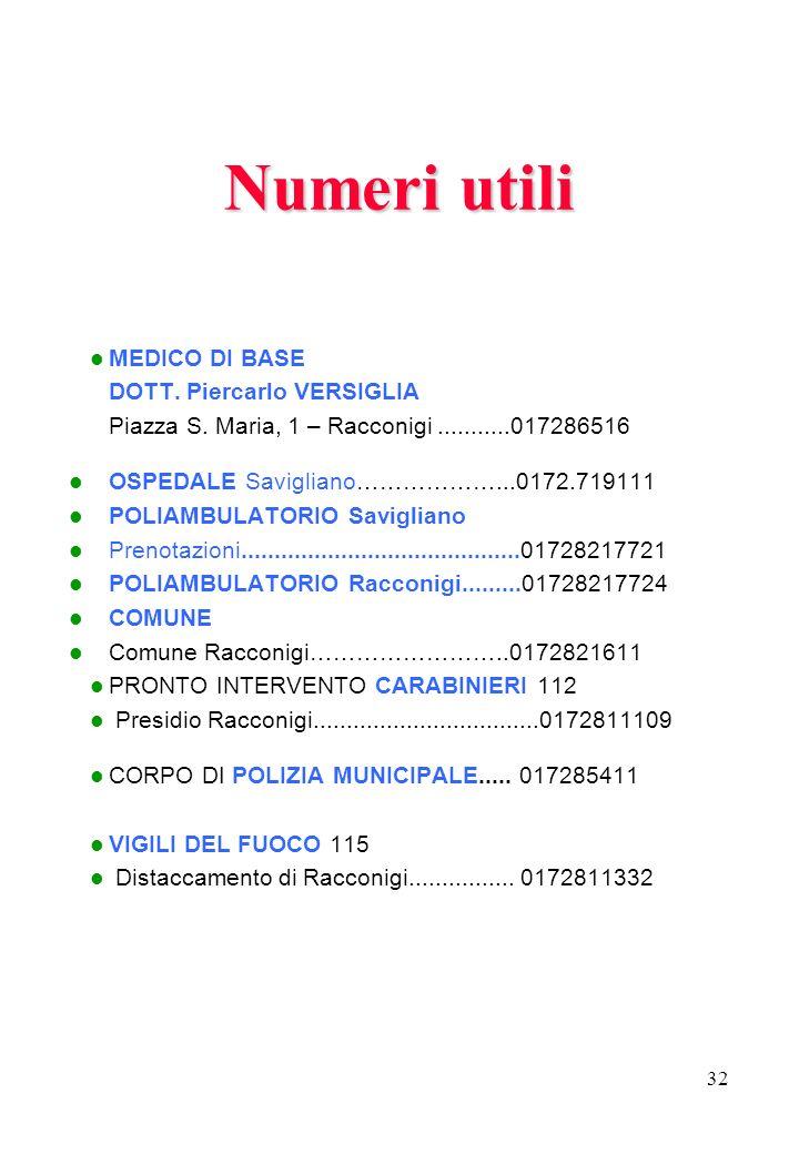 32 Numeri utili MEDICO DI BASE DOTT. Piercarlo VERSIGLIA Piazza S. Maria, 1 – Racconigi...........017286516 OSPEDALE Savigliano………………...0172.719111 PO