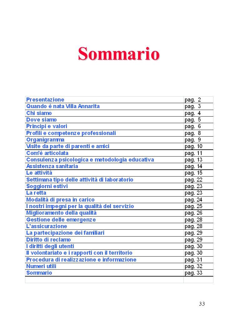 33 Sommario