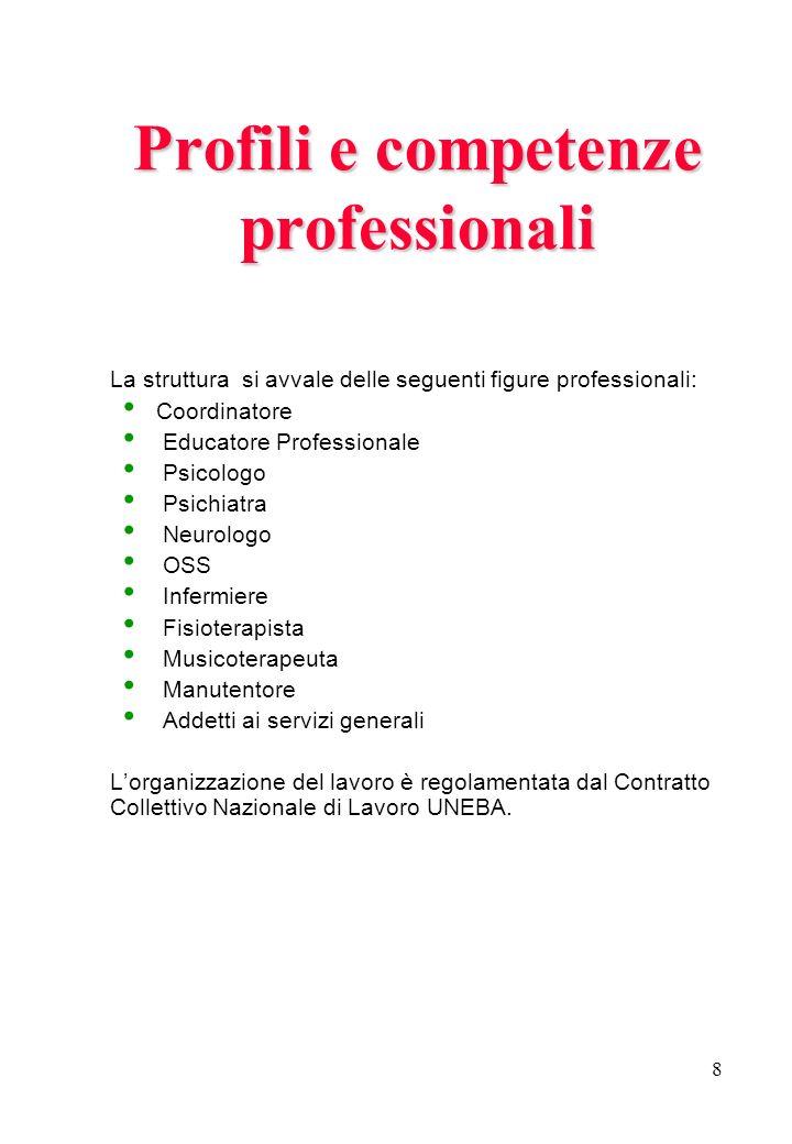 8 Profili e competenze professionali La struttura si avvale delle seguenti figure professionali: Coordinatore Educatore Professionale Psicologo Psichi
