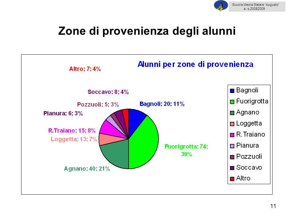 11 Zone di provenienza degli alunni Scuola Media Statale Augusto a. s.20082009