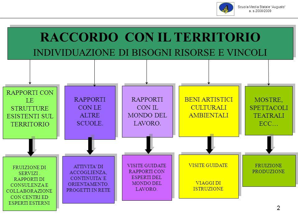 43 Sviluppo competenze allievi: classi prime 2008-09 Valutazione sintetica Scuola Media Statale Augusto a.