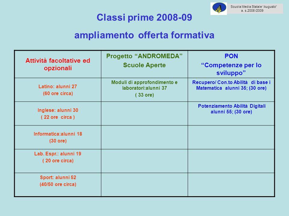Classi prime 2008-09 ampliamento offerta formativa Attività facoltative ed opzionali Progetto ANDROMEDA Scuole Aperte PON Competenze per lo sviluppo L