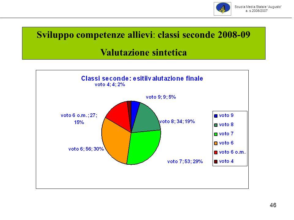 46 Sviluppo competenze allievi: classi seconde 2008-09 Valutazione sintetica Scuola Media Statale Augusto a. s.2006/2007