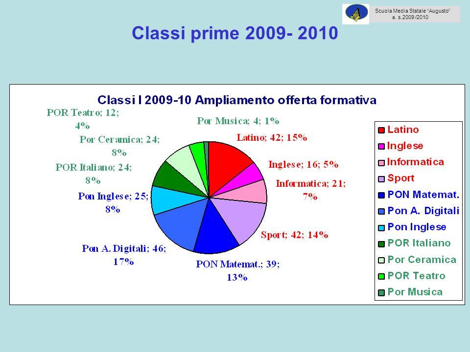 Classi prime 2009- 2010 Scuola Media Statale Augusto a. s.2009 /2010