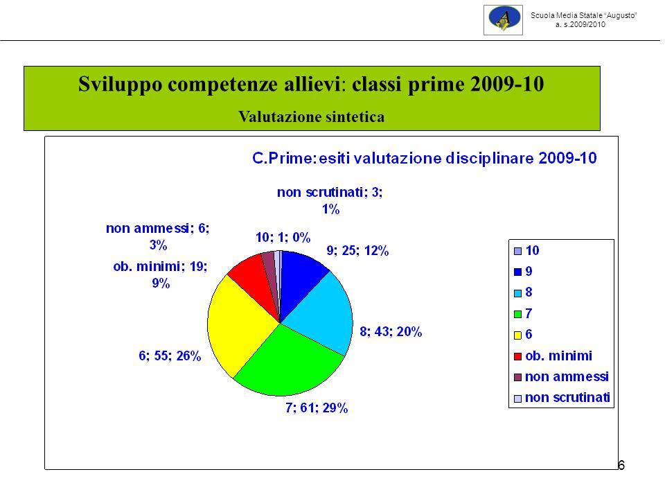 46 Sviluppo competenze allievi: classi prime 2009-10 Valutazione sintetica Scuola Media Statale Augusto a. s.2009/2010