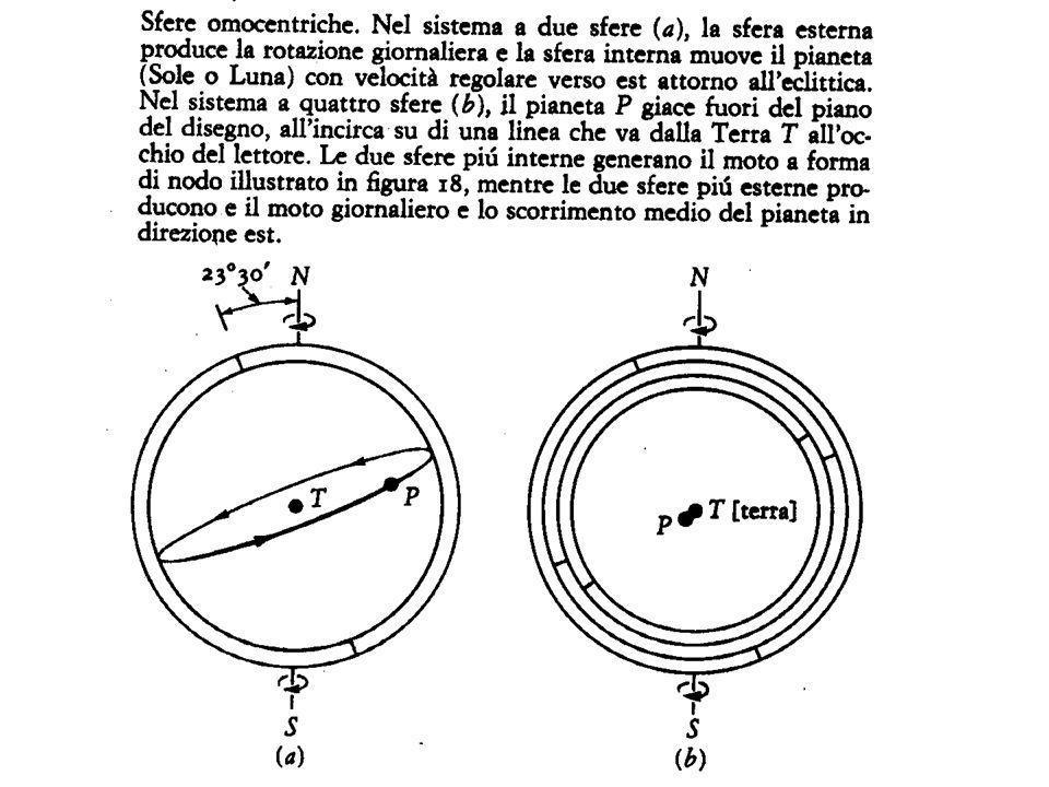 Le sfere omocentriche di Eudosso :